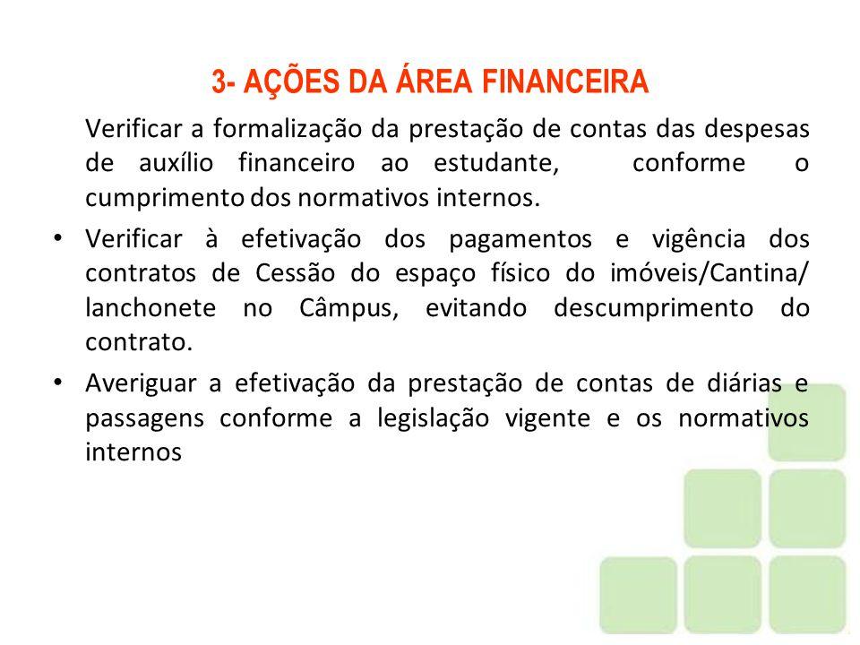 3- AÇÕES DA ÁREA FINANCEIRA