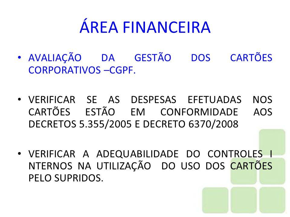 ÁREA FINANCEIRA AVALIAÇÃO DA GESTÃO DOS CARTÕES CORPORATIVOS –CGPF.