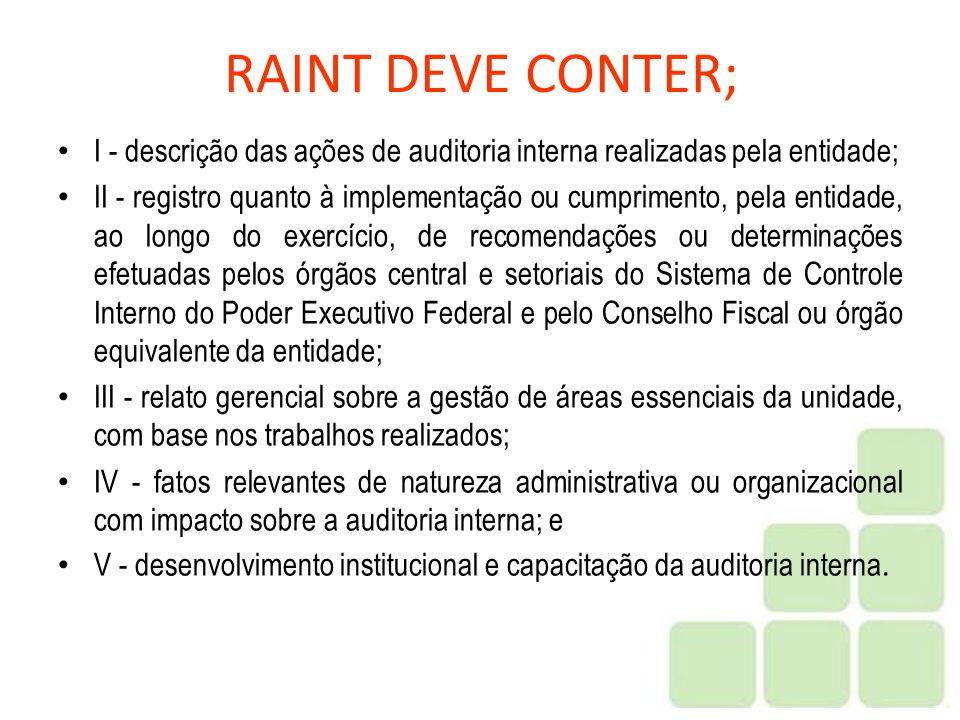 RAINT DEVE CONTER; I - descrição das ações de auditoria interna realizadas pela entidade;