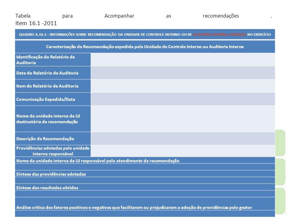 Tabela para Acompanhar as recomendações . Item 16.1 -2011