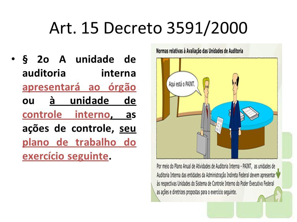 Art. 15 Decreto 3591/2000