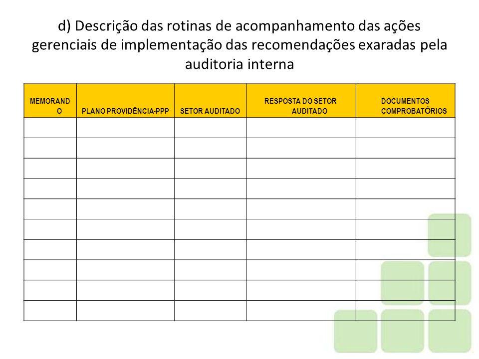 d) Descrição das rotinas de acompanhamento das ações gerenciais de implementação das recomendações exaradas pela auditoria interna