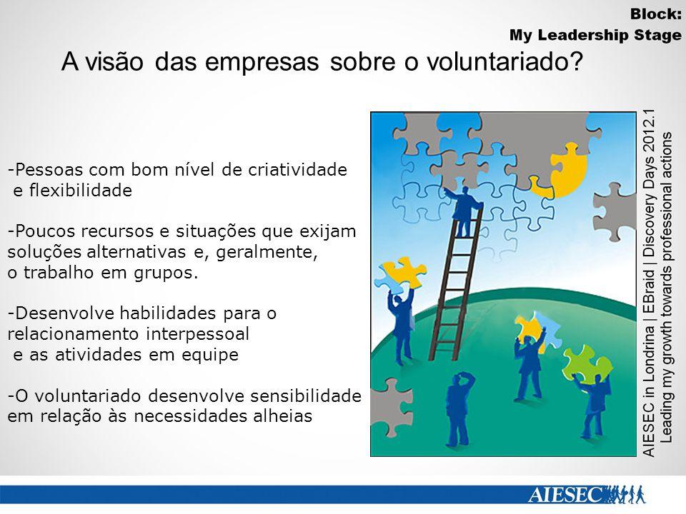 A visão das empresas sobre o voluntariado