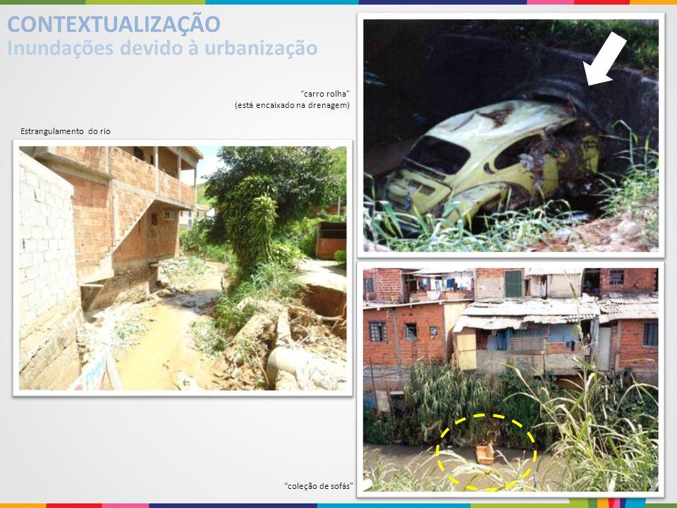 CONTEXTUALIZAÇÃO Inundações devido à urbanização carro rolha