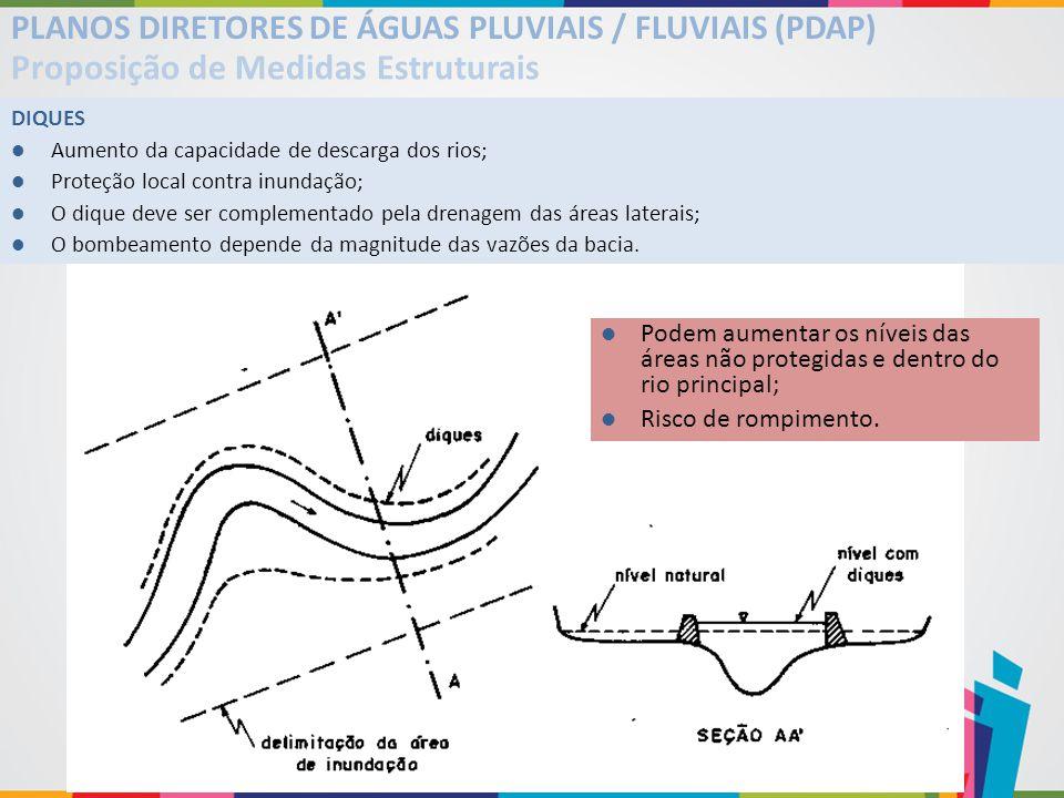 Proposição de Medidas Estruturais
