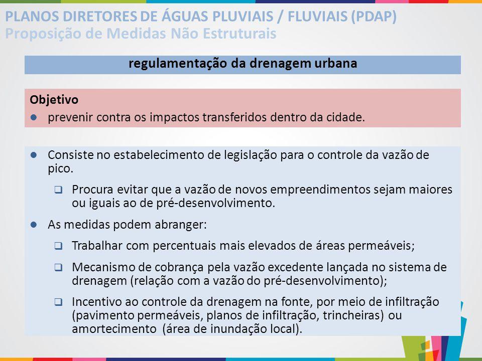 regulamentação da drenagem urbana
