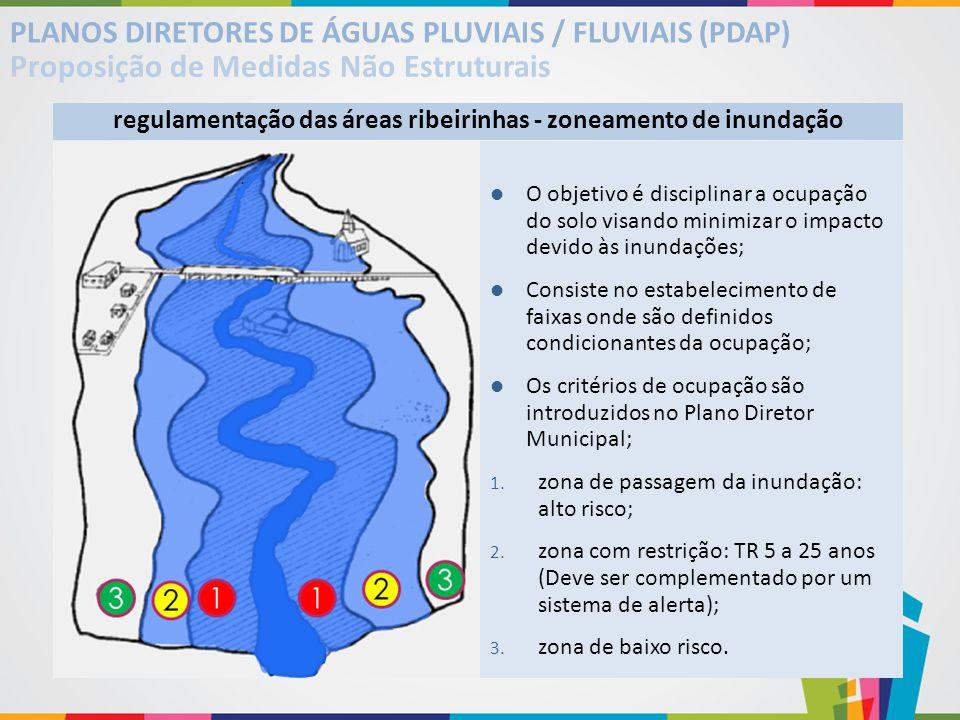 regulamentação das áreas ribeirinhas - zoneamento de inundação