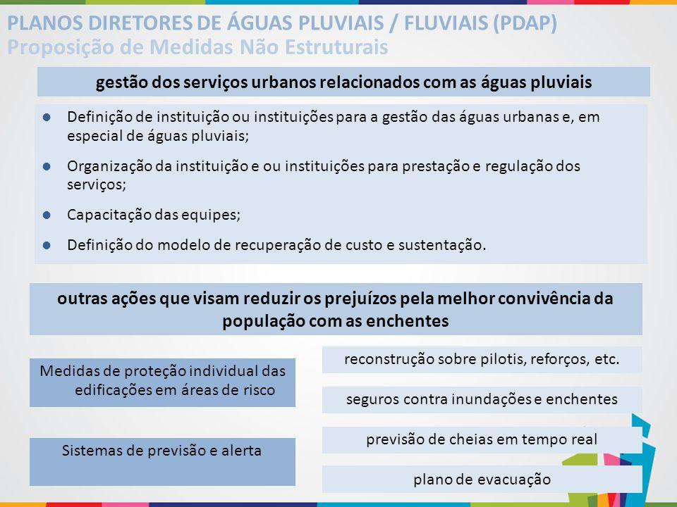 gestão dos serviços urbanos relacionados com as águas pluviais