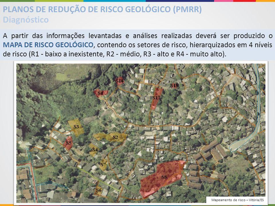 Diagnóstico PLANOS DE REDUÇÃO DE RISCO GEOLÓGICO (PMRR)