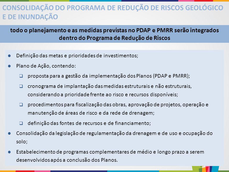 CONSOLIDAÇÃO DO PROGRAMA DE REDUÇÃO DE RISCOS GEOLÓGICO E DE INUNDAÇÃO