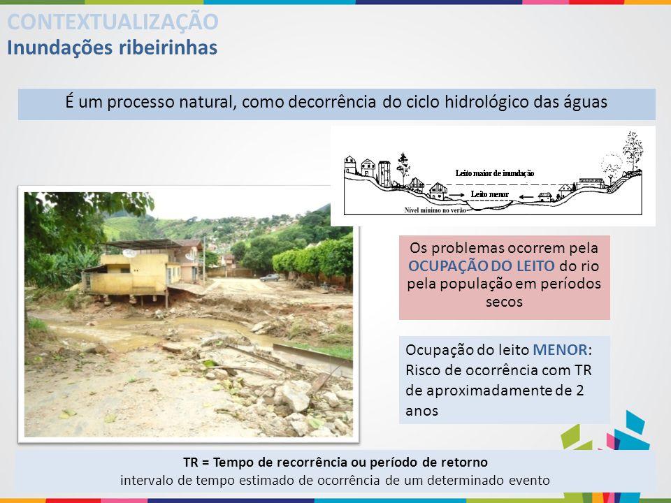 CONTEXTUALIZAÇÃO Inundações ribeirinhas