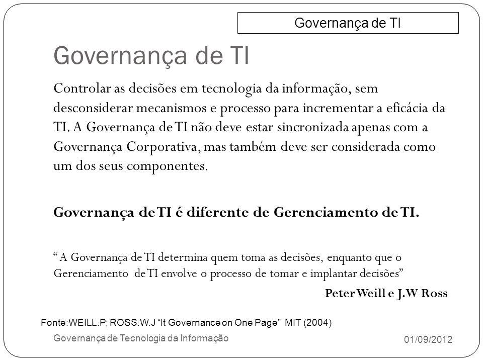 Governança de TI Governança de TI.