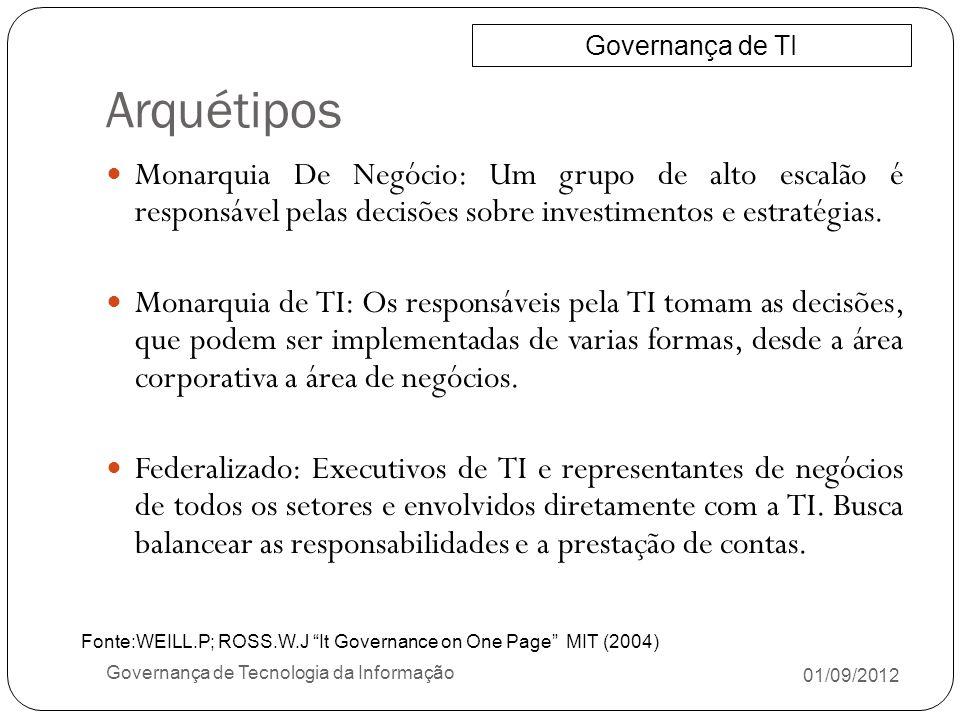 Arquétipos Governança de TI. Monarquia De Negócio: Um grupo de alto escalão é responsável pelas decisões sobre investimentos e estratégias.