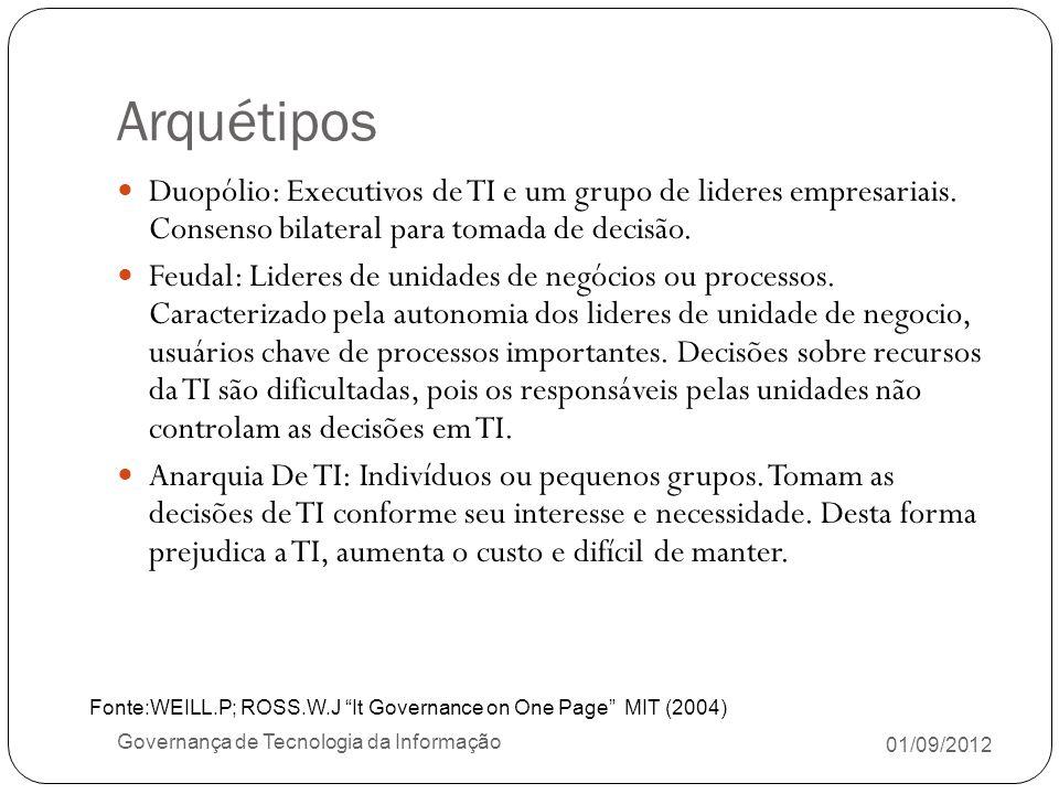 Arquétipos Duopólio: Executivos de TI e um grupo de lideres empresariais. Consenso bilateral para tomada de decisão.