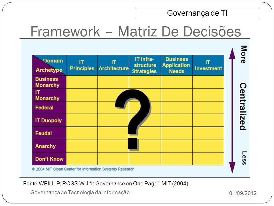 Framework – Matriz De Decisões