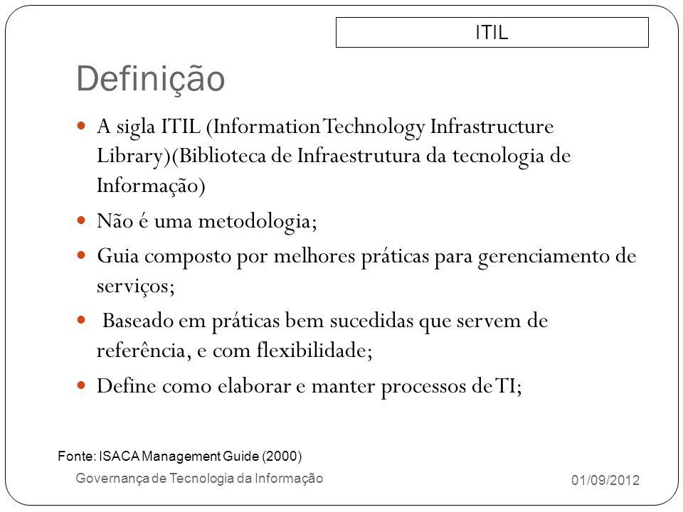 Definição ITIL. A sigla ITIL (Information Technology Infrastructure Library)(Biblioteca de Infraestrutura da tecnologia de Informação)