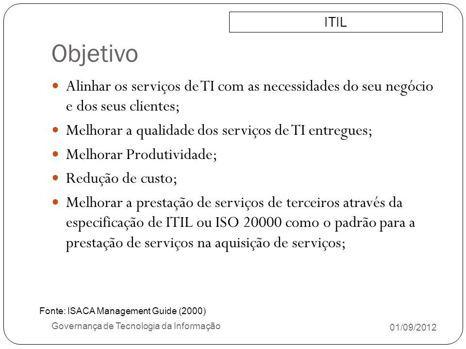 Objetivo ITIL. Alinhar os serviços de TI com as necessidades do seu negócio e dos seus clientes;