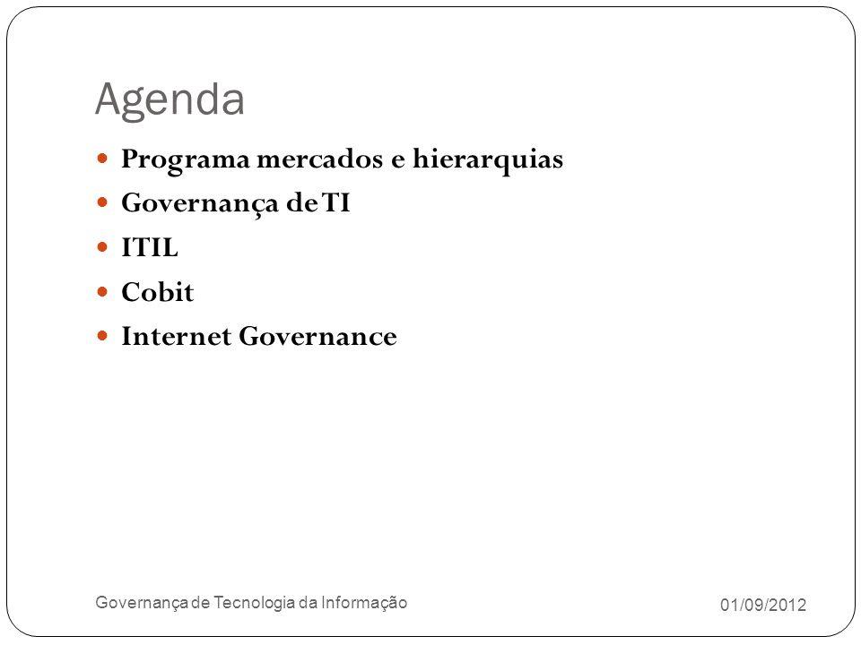 Agenda Programa mercados e hierarquias Governança de TI ITIL Cobit