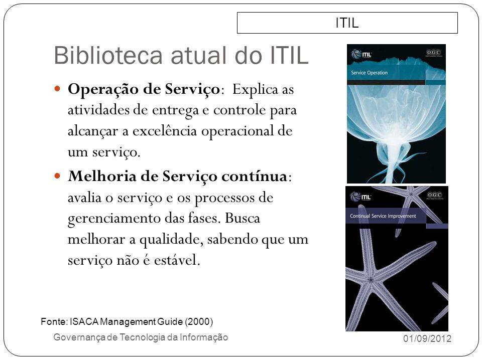 Biblioteca atual do ITIL