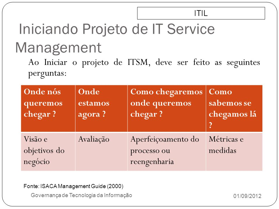 Iniciando Projeto de IT Service Management