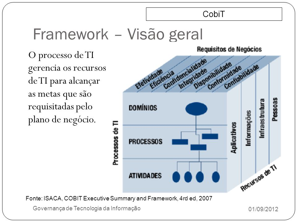 Framework – Visão geral