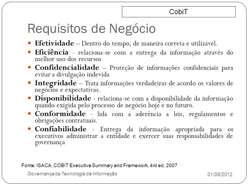 Requisitos de Negócio CobiT. Efetividade – Dentro do tempo, de maneira correta e utilizável.