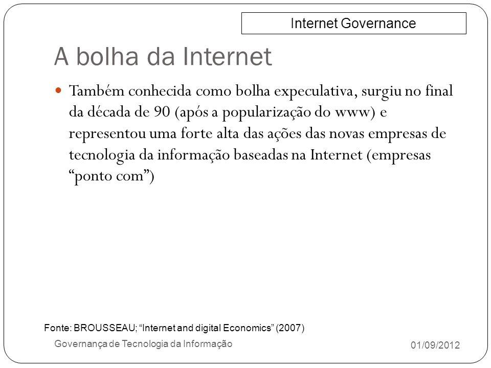 A bolha da Internet Internet Governance.