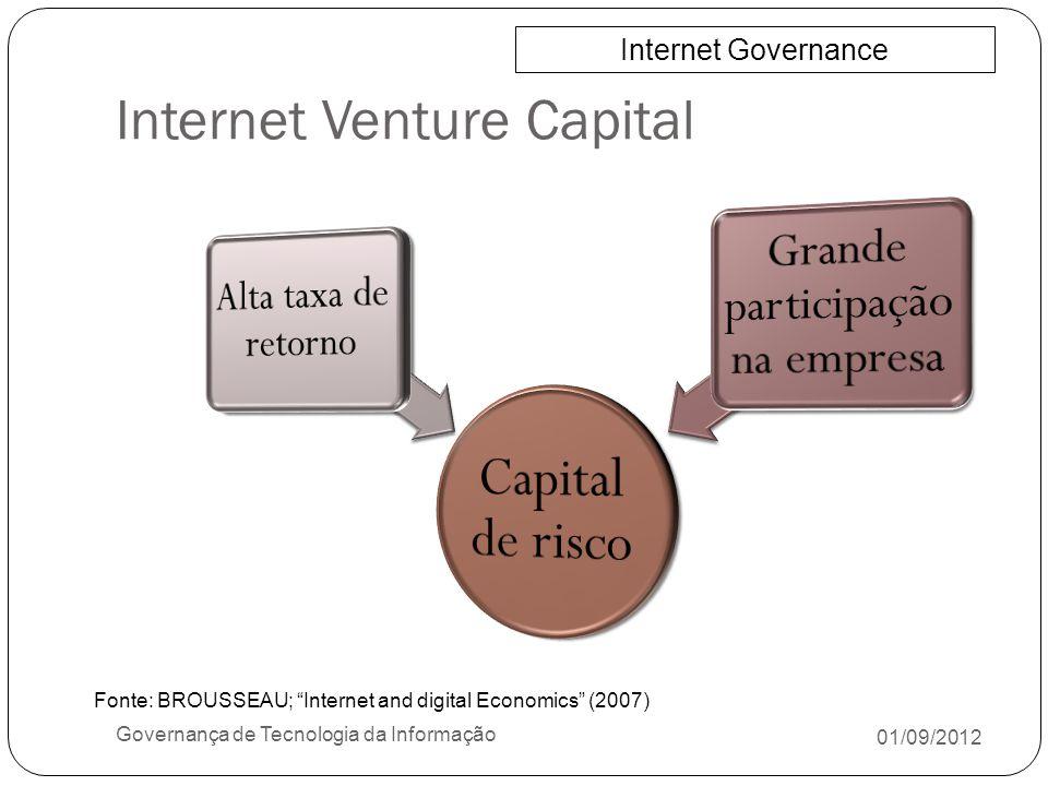 Internet Venture Capital