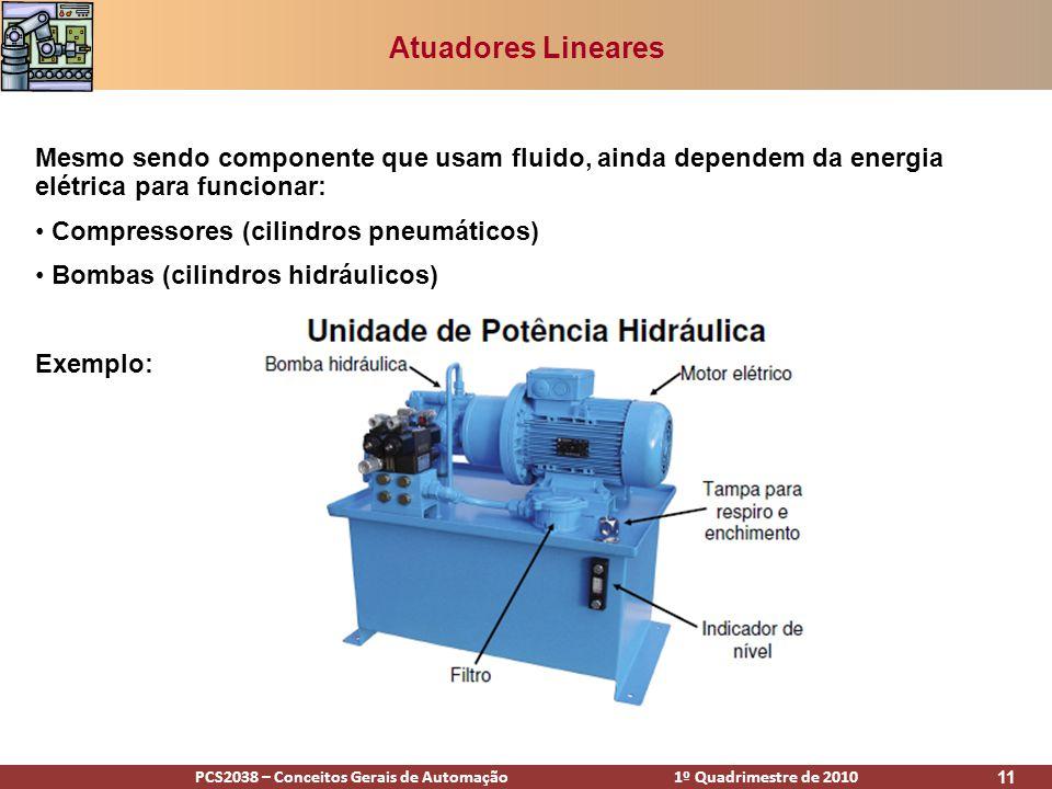 Atuadores Lineares Mesmo sendo componente que usam fluido, ainda dependem da energia elétrica para funcionar: