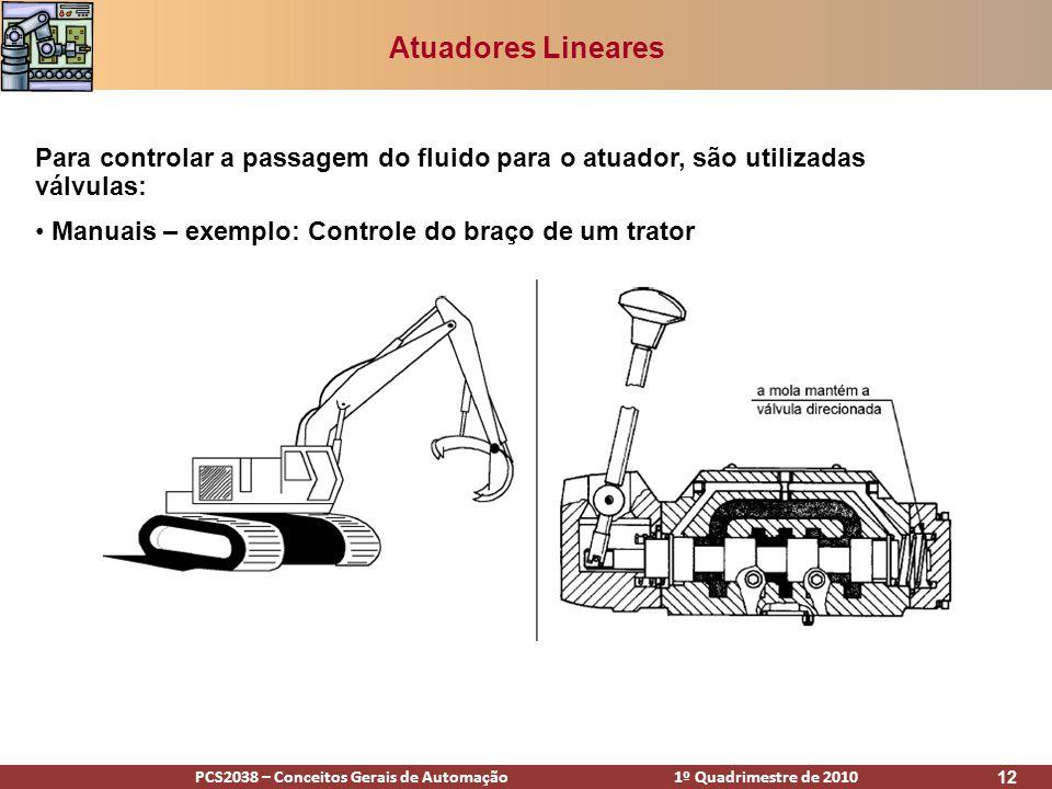 Atuadores Lineares Para controlar a passagem do fluido para o atuador, são utilizadas válvulas: Manuais – exemplo: Controle do braço de um trator.