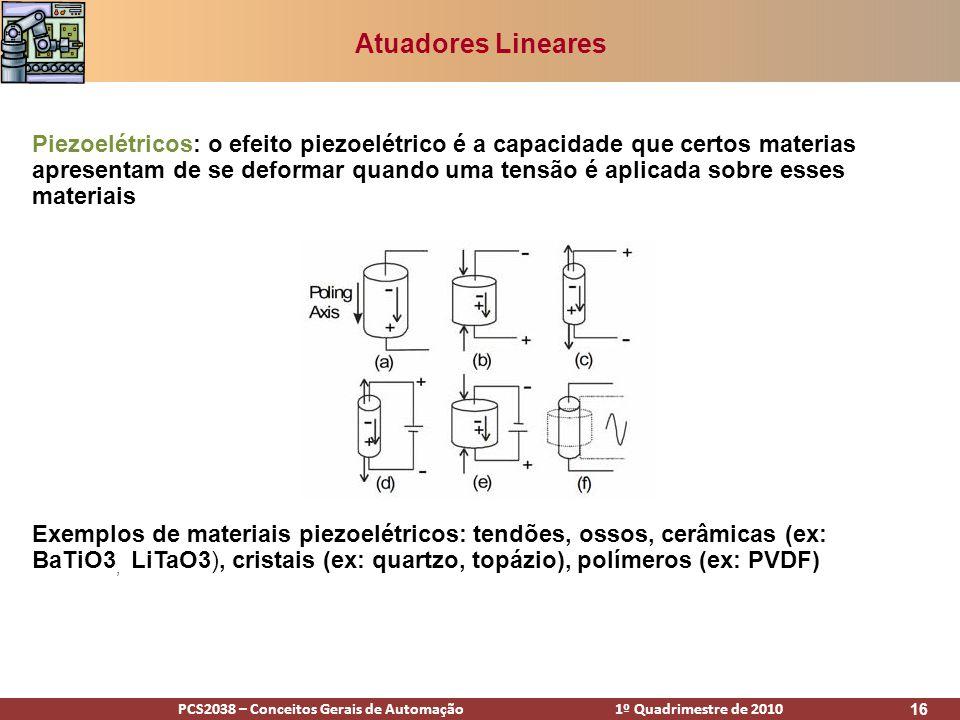 Atuadores Lineares