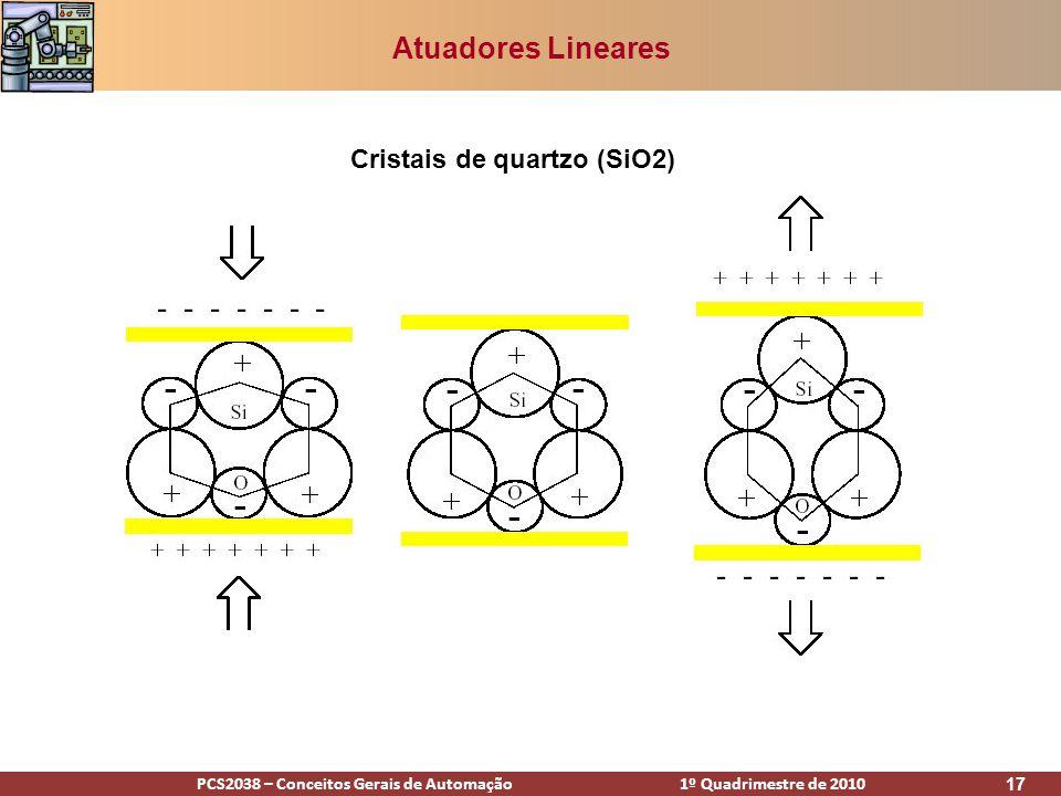 Atuadores Lineares Cristais de quartzo (SiO2)