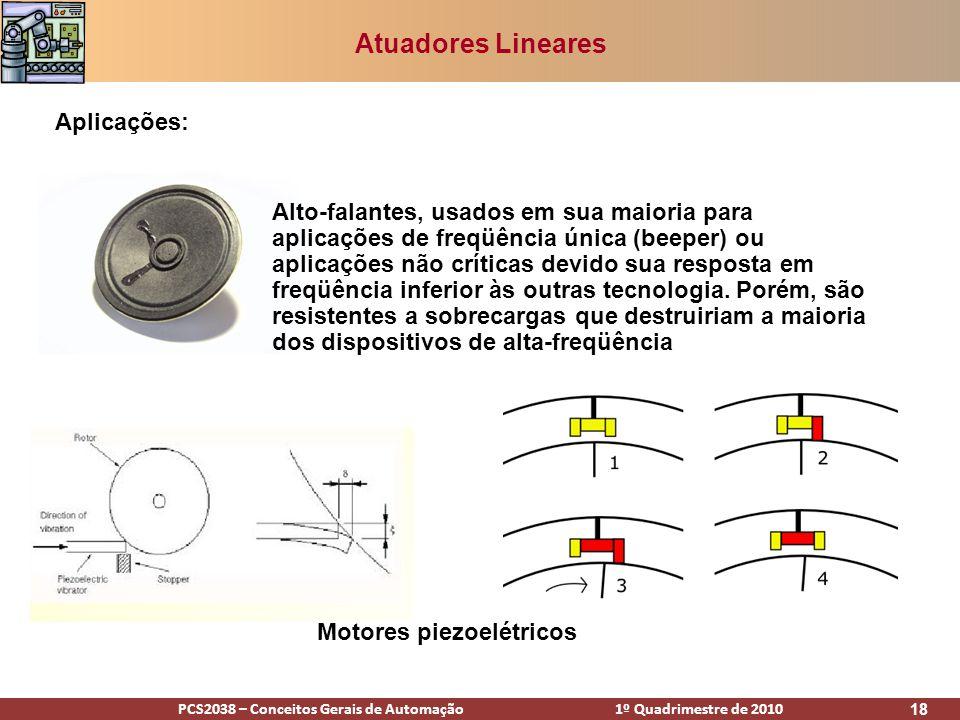 Atuadores Lineares Aplicações: