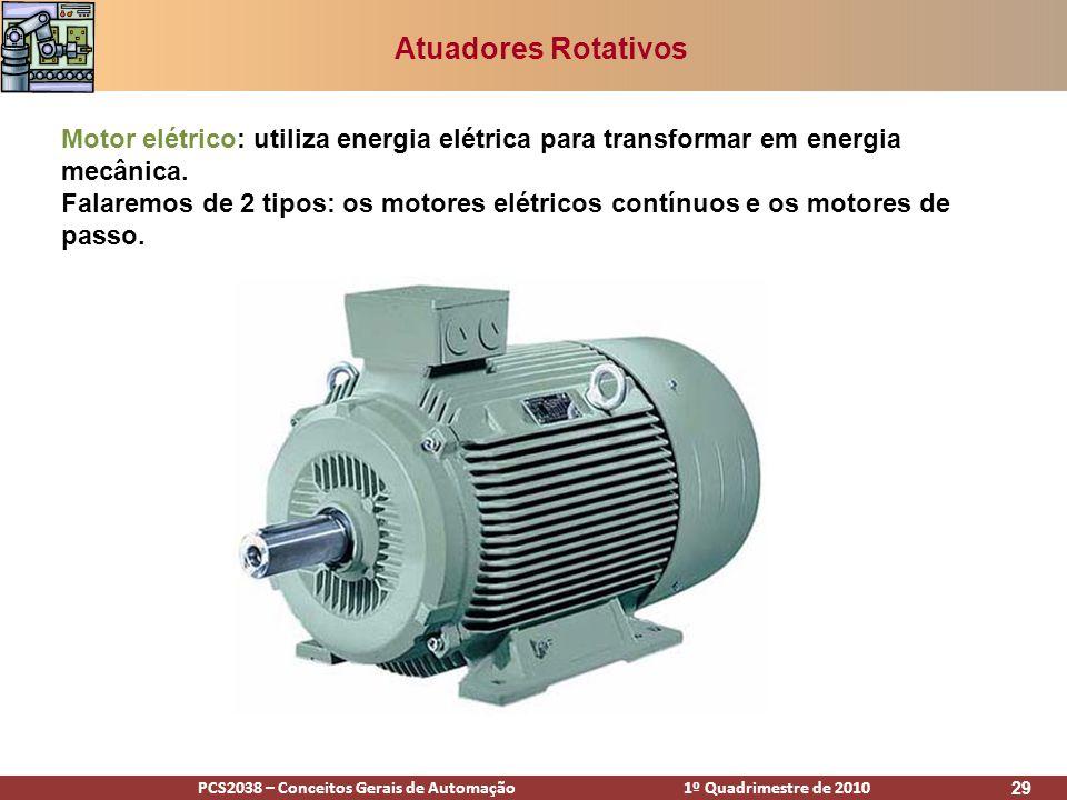 Atuadores Rotativos Motor elétrico: utiliza energia elétrica para transformar em energia mecânica.