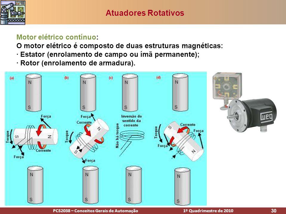 Atuadores Rotativos Motor elétrico contínuo: