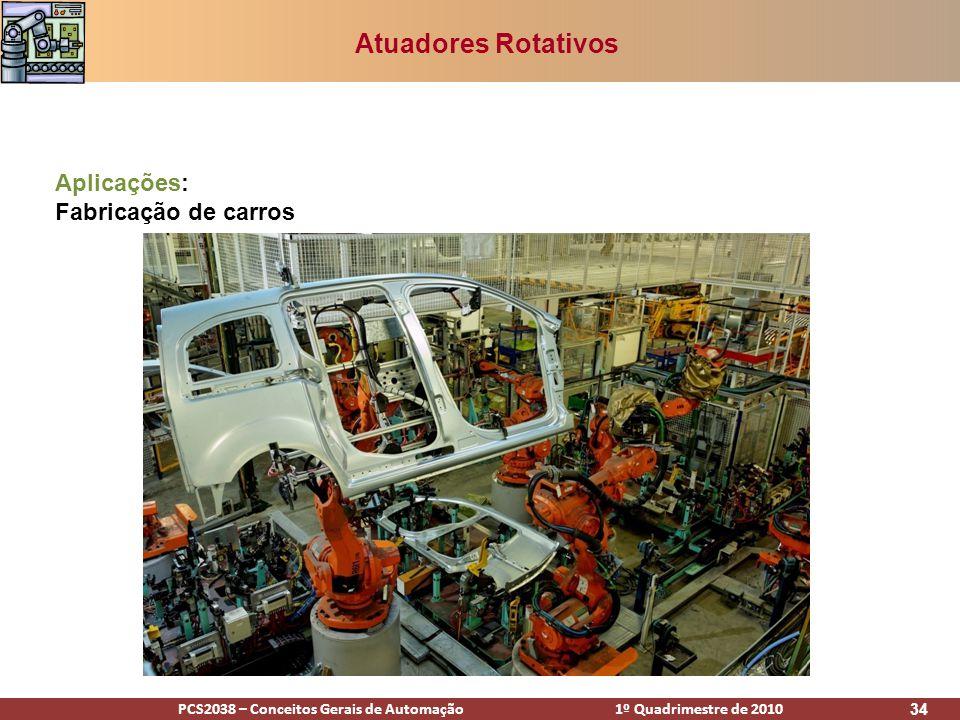 Atuadores Rotativos Aplicações: Fabricação de carros