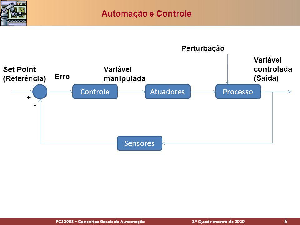 Automação e Controle Controle Atuadores Processo Sensores Perturbação