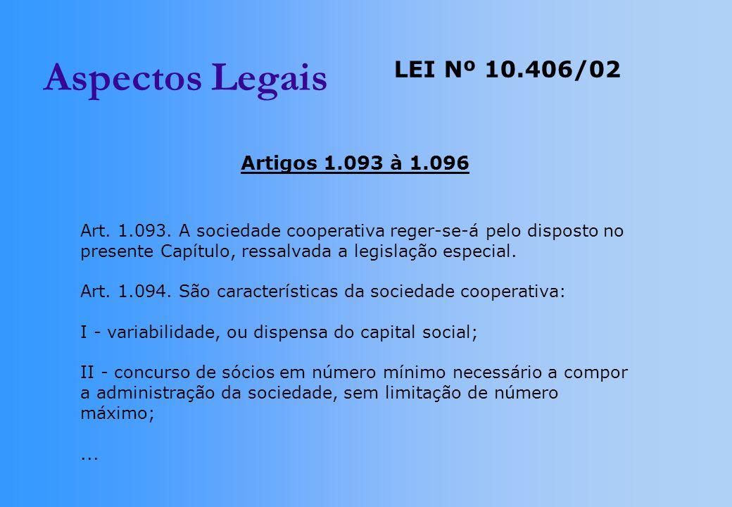 Aspectos Legais LEI Nº 10.406/02 Artigos 1.093 à 1.096