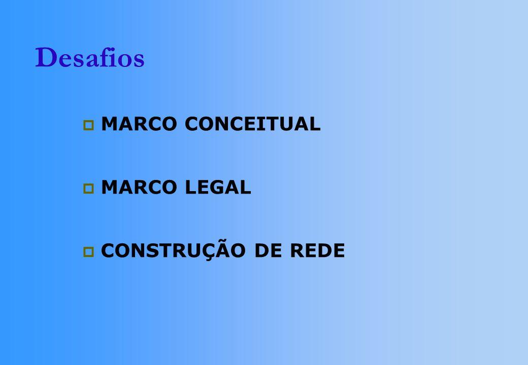 Desafios MARCO CONCEITUAL MARCO LEGAL CONSTRUÇÃO DE REDE