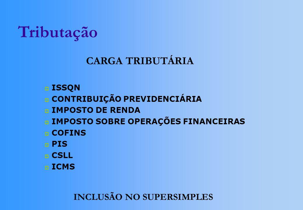 Tributação CARGA TRIBUTÁRIA INCLUSÃO NO SUPERSIMPLES ISSQN