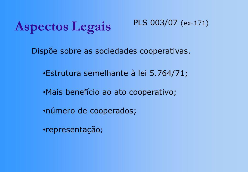 Aspectos Legais PLS 003/07 (ex-171)