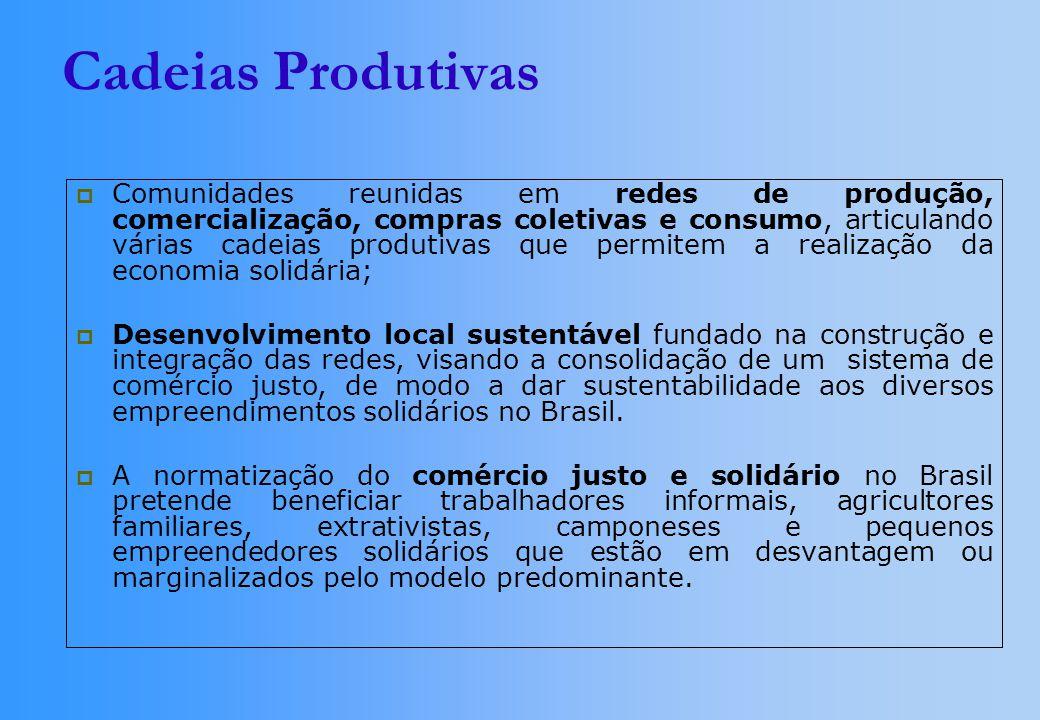 Cadeias Produtivas