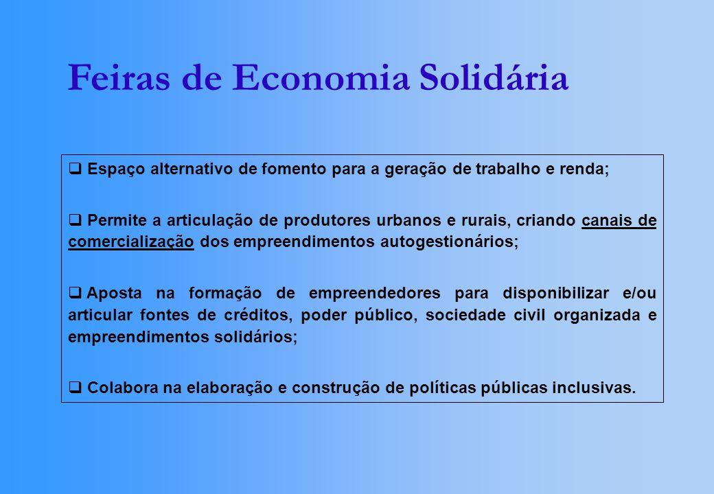 Feiras de Economia Solidária