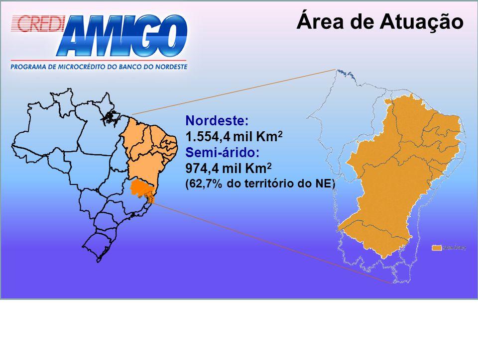 Área de Atuação Nordeste: 1.554,4 mil Km2 Semi-árido: 974,4 mil Km2