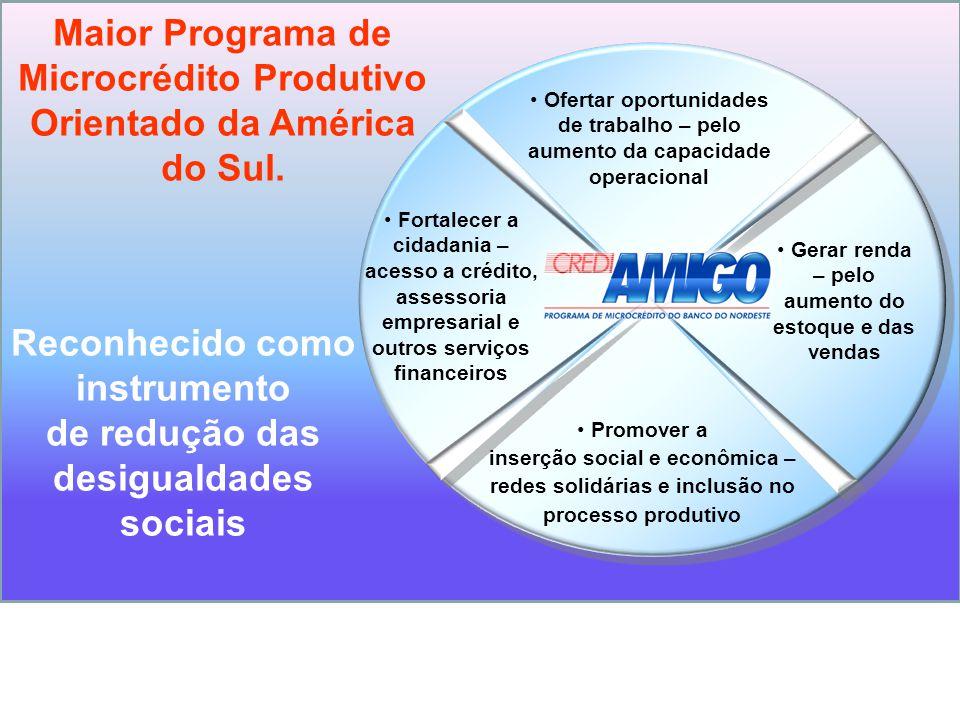 Maior Programa de Microcrédito Produtivo Orientado da América do Sul.