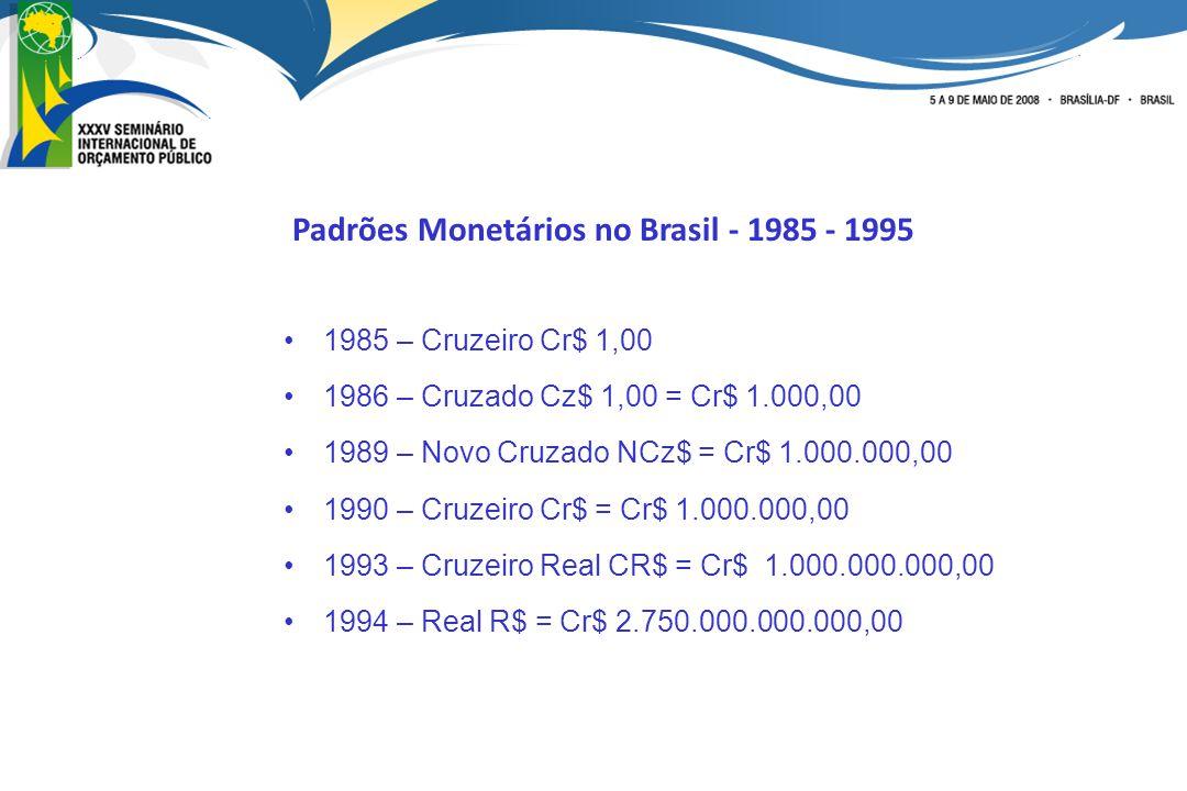 Padrões Monetários no Brasil - 1985 - 1995