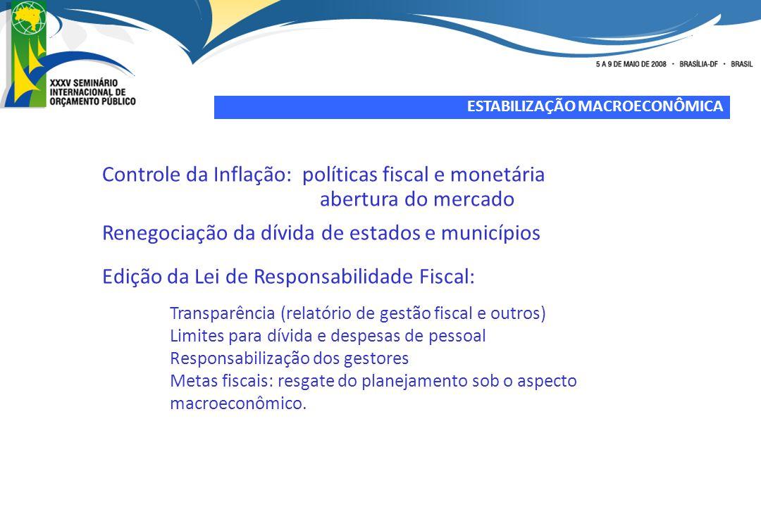 Controle da Inflação: políticas fiscal e monetária abertura do mercado