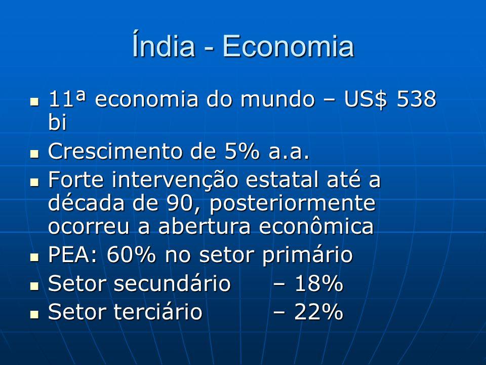 Índia - Economia 11ª economia do mundo – US$ 538 bi