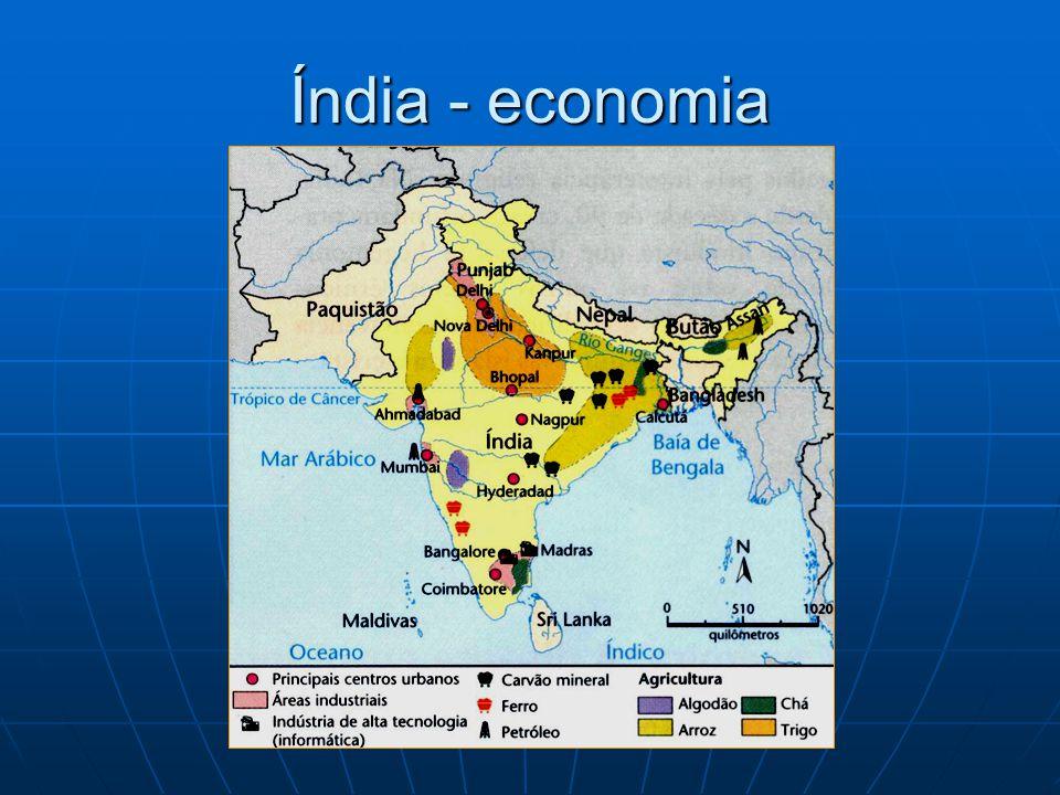 Índia - economia