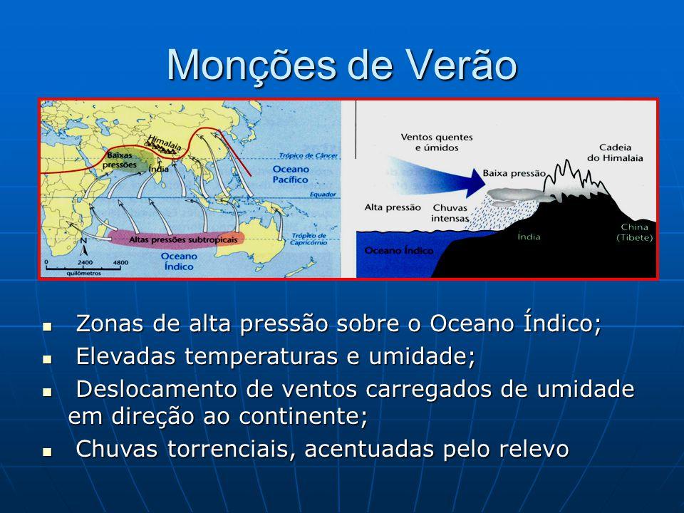 Monções de Verão Zonas de alta pressão sobre o Oceano Índico;